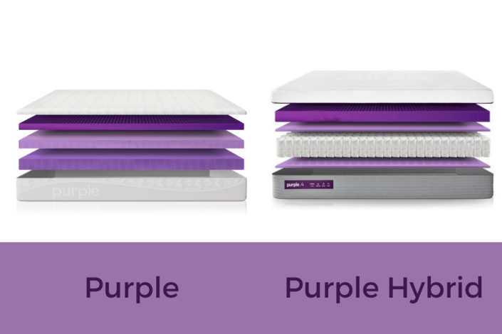 Purple Mattress Review Comparison