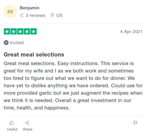 Hello Fresh US Review