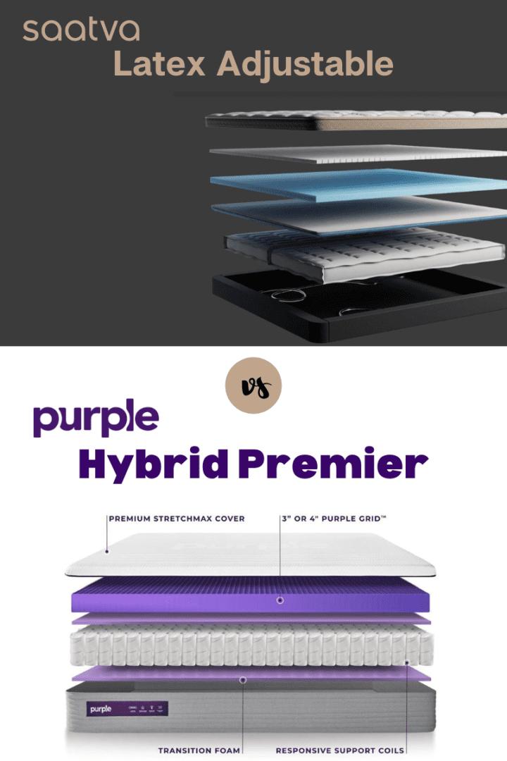 Saatva Latex Adjustable vs Hybrid Premier